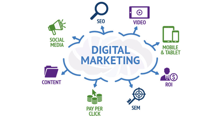 What is better SEO or Digital Marketing?