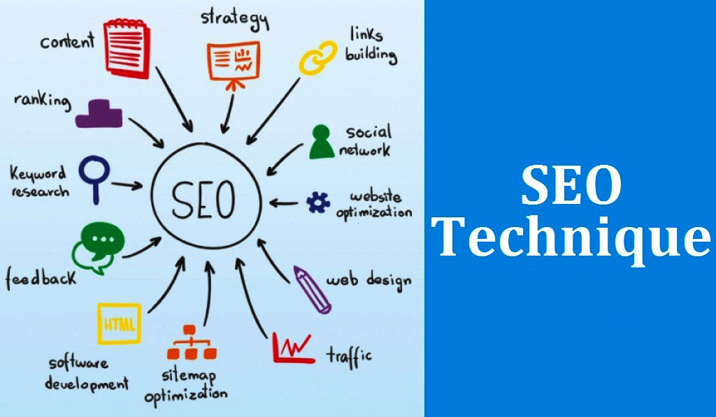 What is new technique in SEO..?